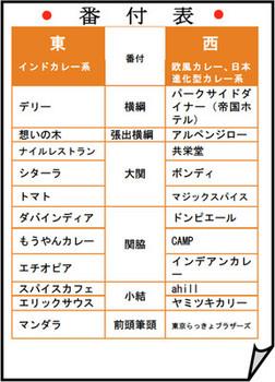 currybandsuke.jpg